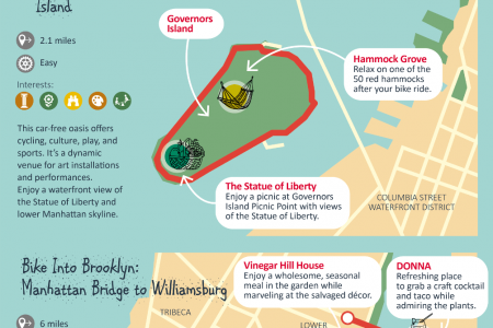 Biking Adventures for Exploring New York City Infographic