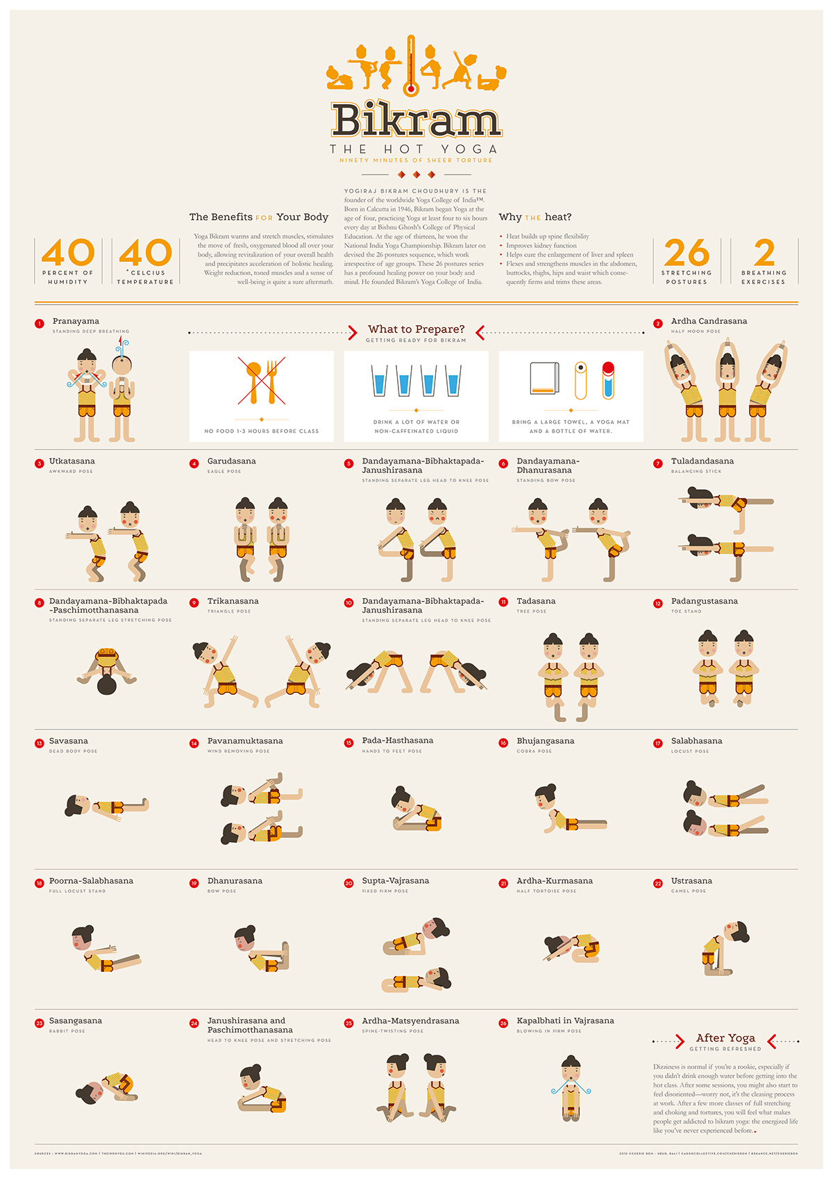Bikram The Hot Yoga Pose Infographic Visual Ly