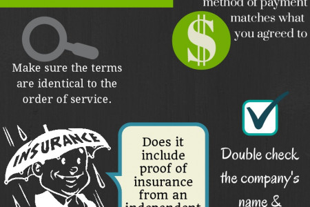 Bill of Lading Infographic