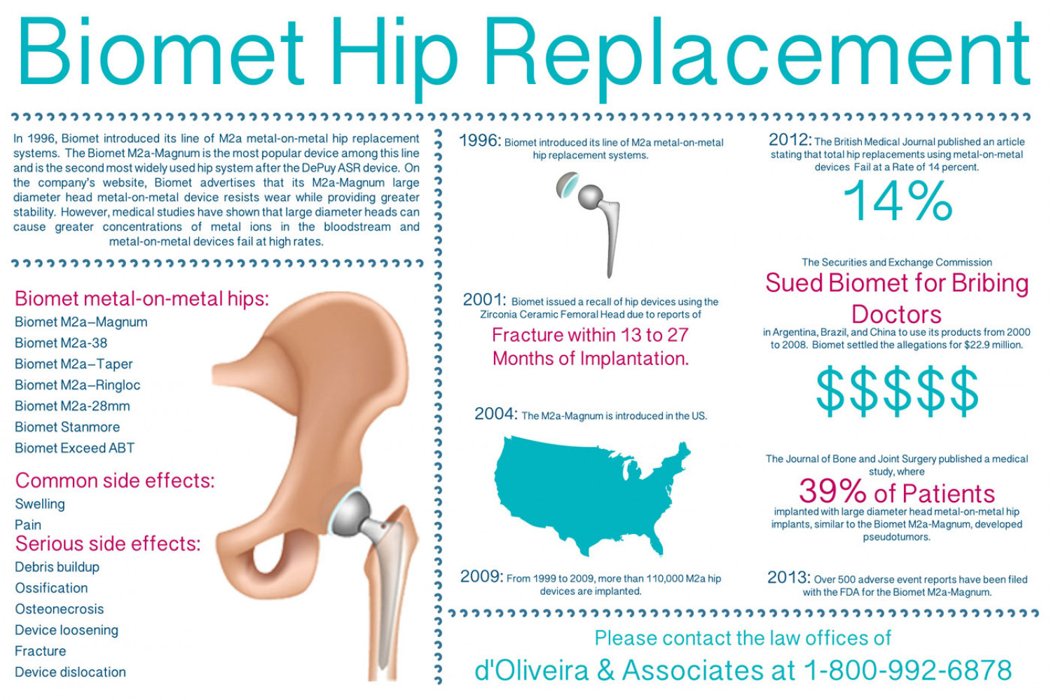 biomet-hip-lawyer-metal-on-metal-hip-replacement-side-effects-infographic Infographic
