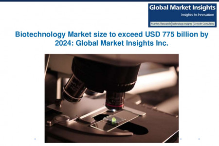 Biotechnology Market size to exceed USD 775 billion by 2024 Infographic