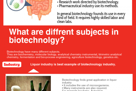 Biotechnology Infographic