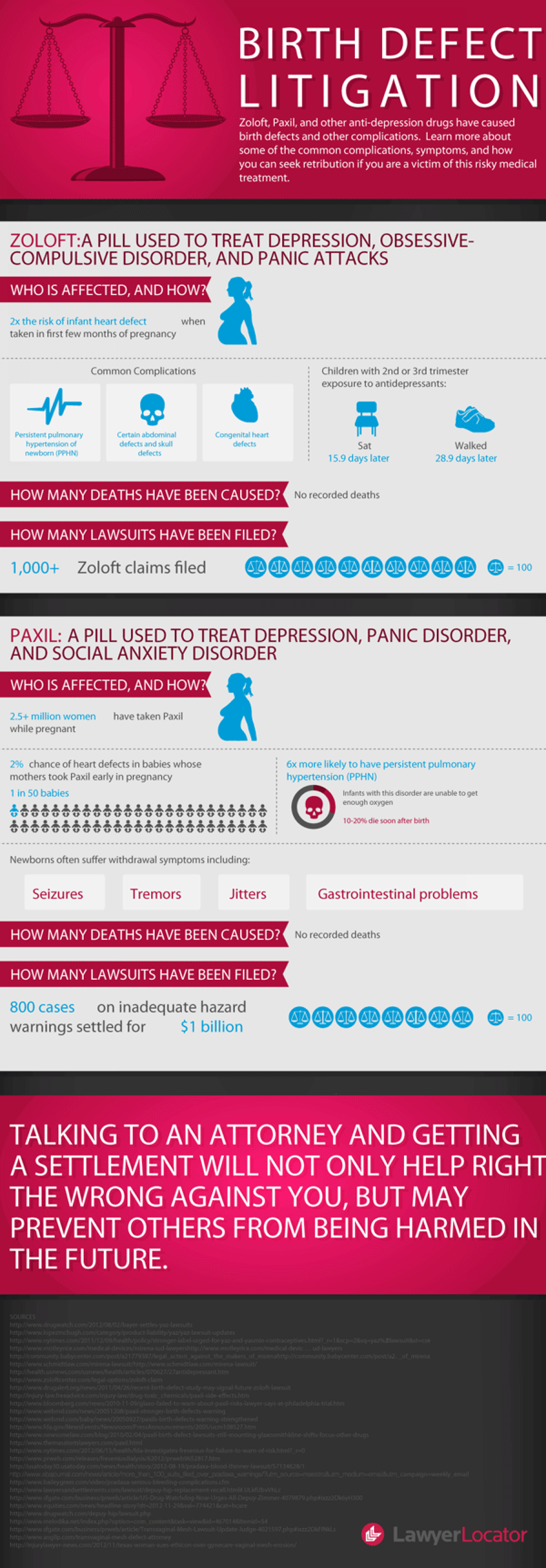 Birth Defect Litigation Infographic Infographic