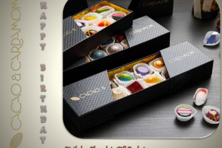 Birthday Chocolate Gift Baskets   Birthday Chocolate Delivery Infographic