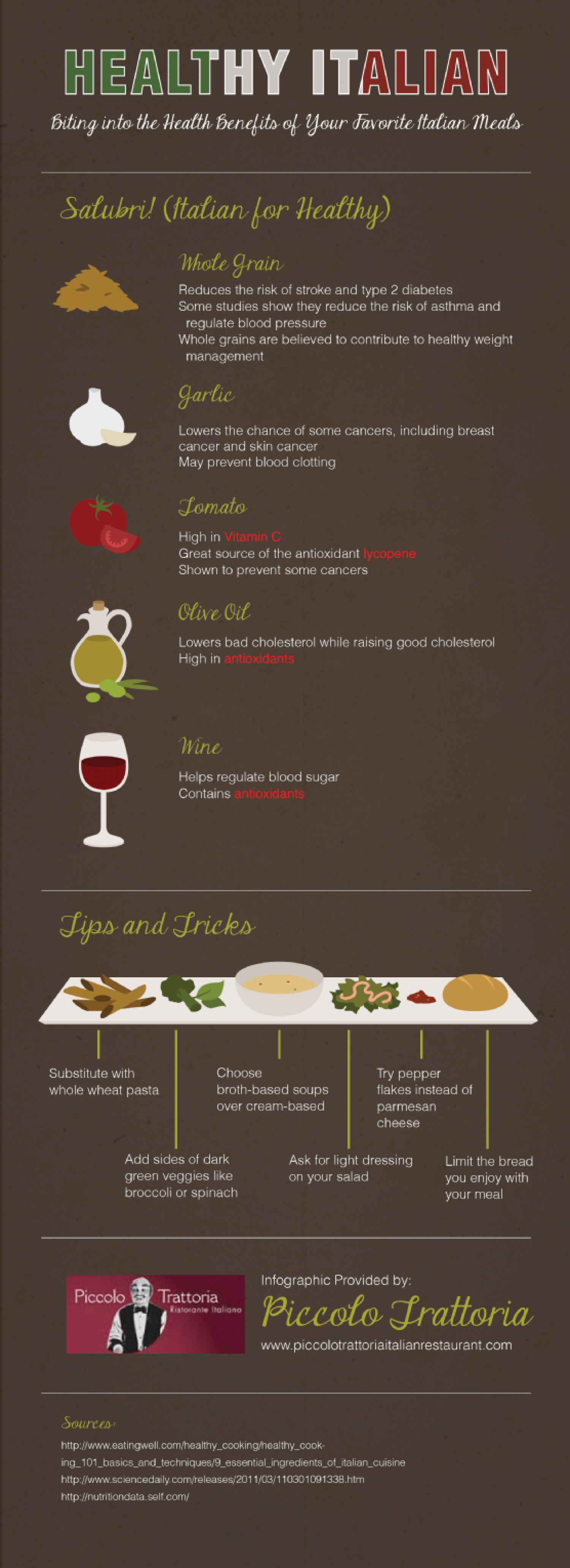 Biting into the Health Benefits of Your Favorite Italian Meals  Infographic