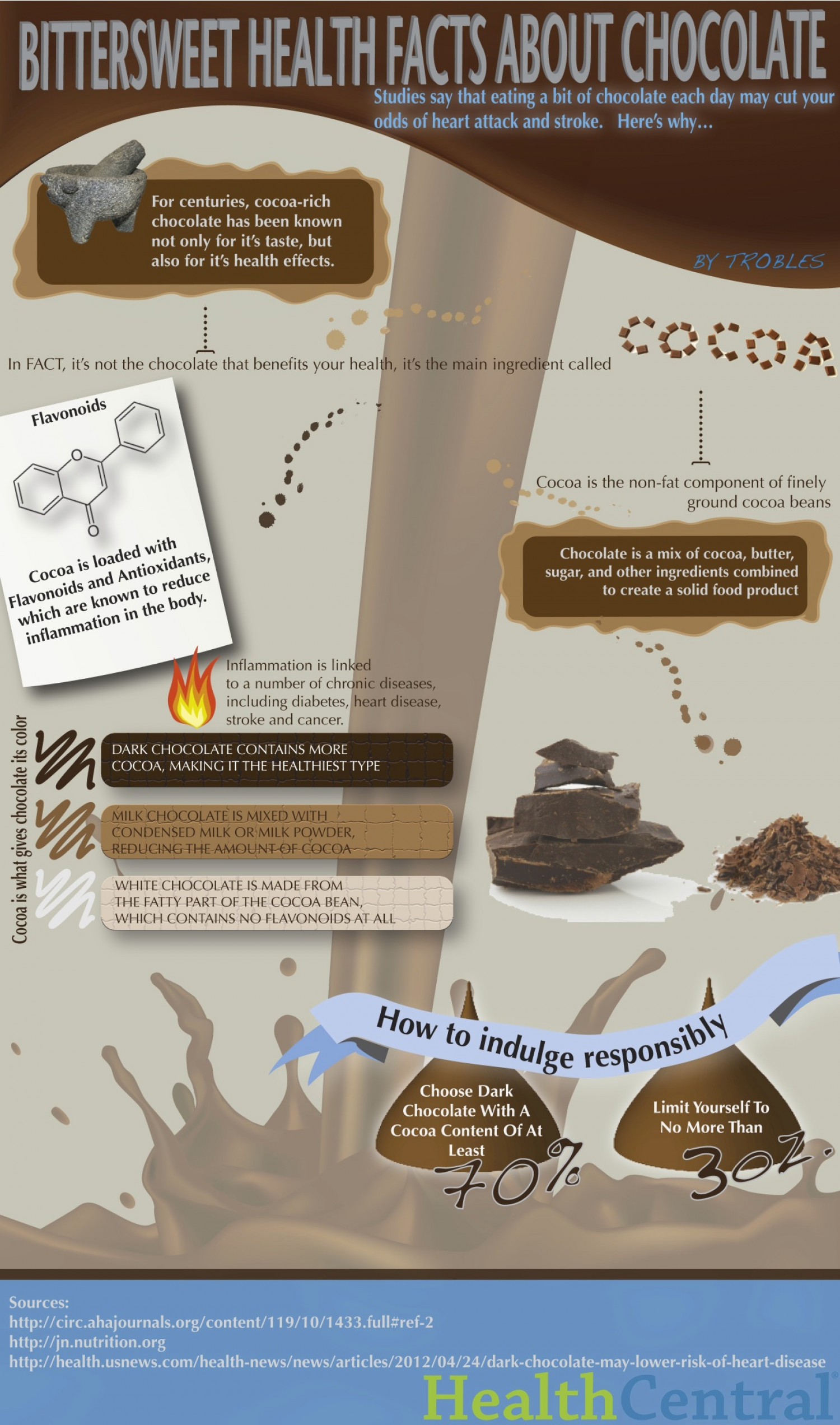 Bittersweet Health Facts about Chocolate | Visual.ly