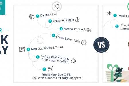 Black Friday Guide Infographic