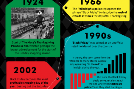 Black Friday 2011 Infographics Visual Ly
