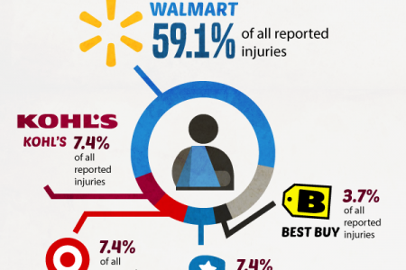 Black Friday Kills and Injuries Infographic