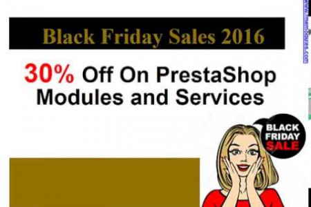 Black Friday Sales of PrestaShop Modules in 2016 Infographic