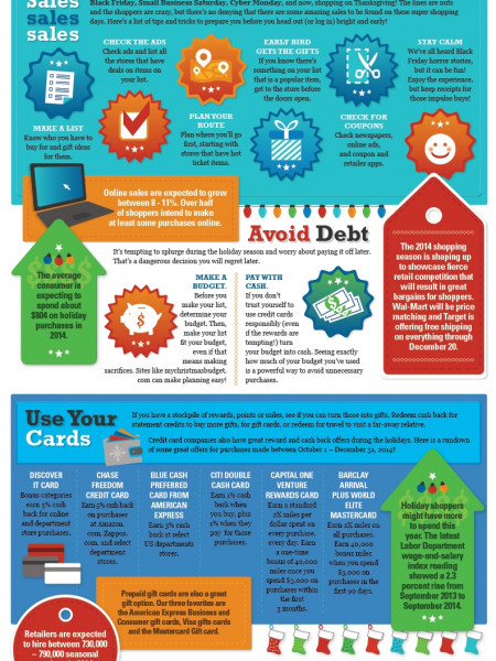 Holiday Spending: Door Buster Deals Without the Debt Infographic