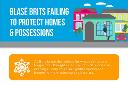 Blasé Brits Failing to Protect Homes and Possessions Infographic