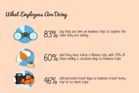 Bleisure, The Growing Trend in Business Travel Infographic
