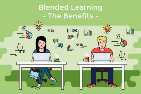 Blended Learning - The Benefits Infographic