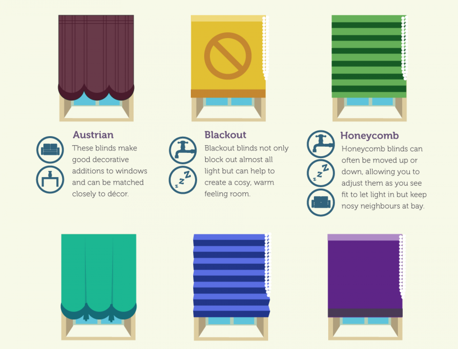 Your Blind Style Guide Infographic