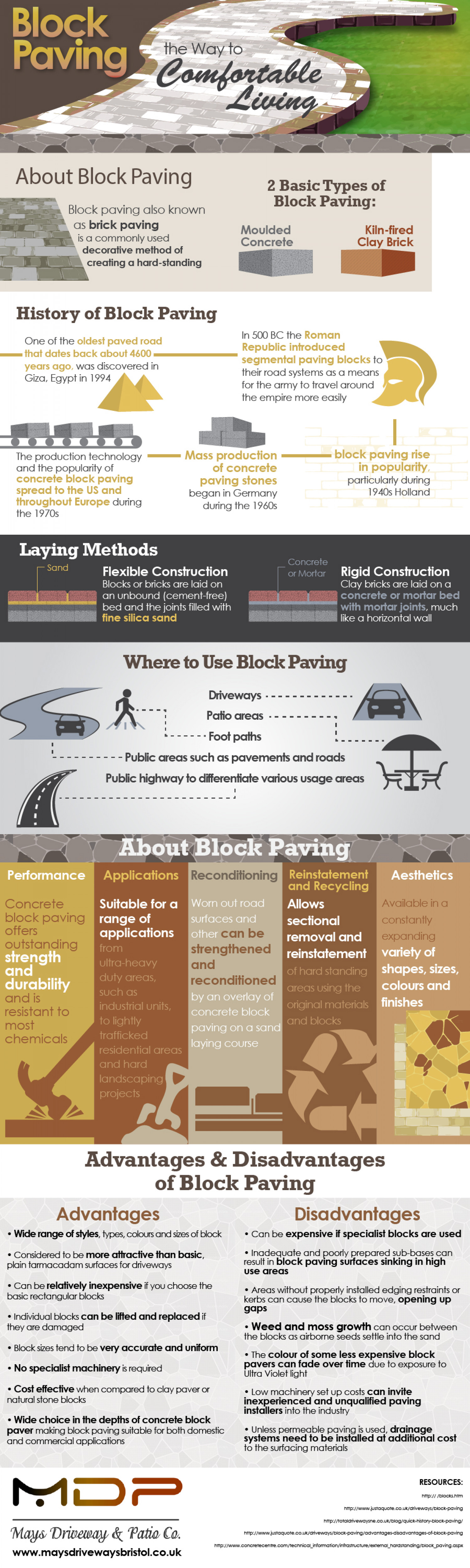 Block Paving - The Way to Comfortable Living Infographic