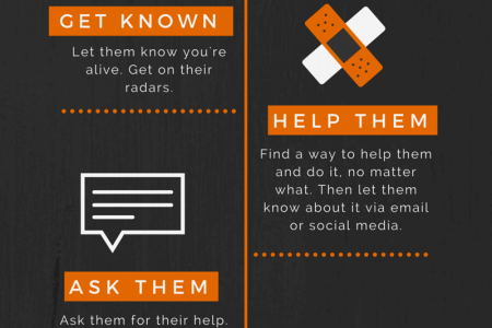 Blogger Outreach in 5 Steps: How to Approach it Like a Pro Infographic