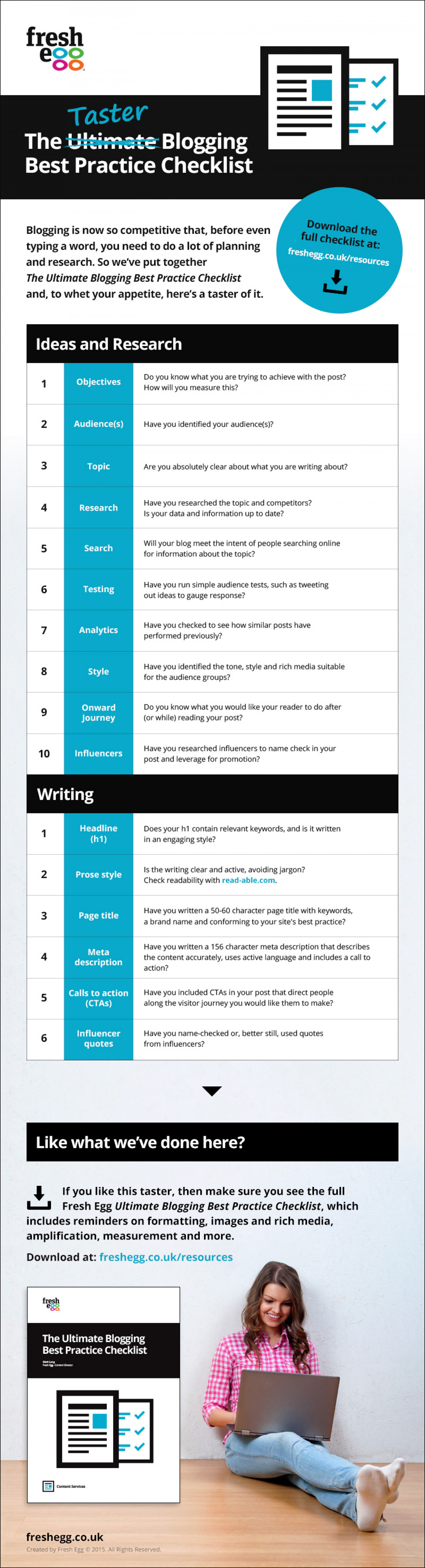 Blogging Best Practice Checklist Infographic