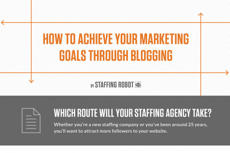 Blogging for Staffing Infographic