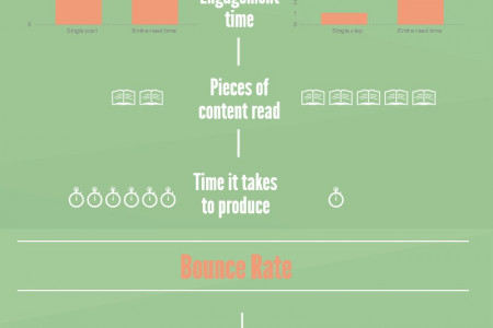 Blogging vs. Roojooming Infographic