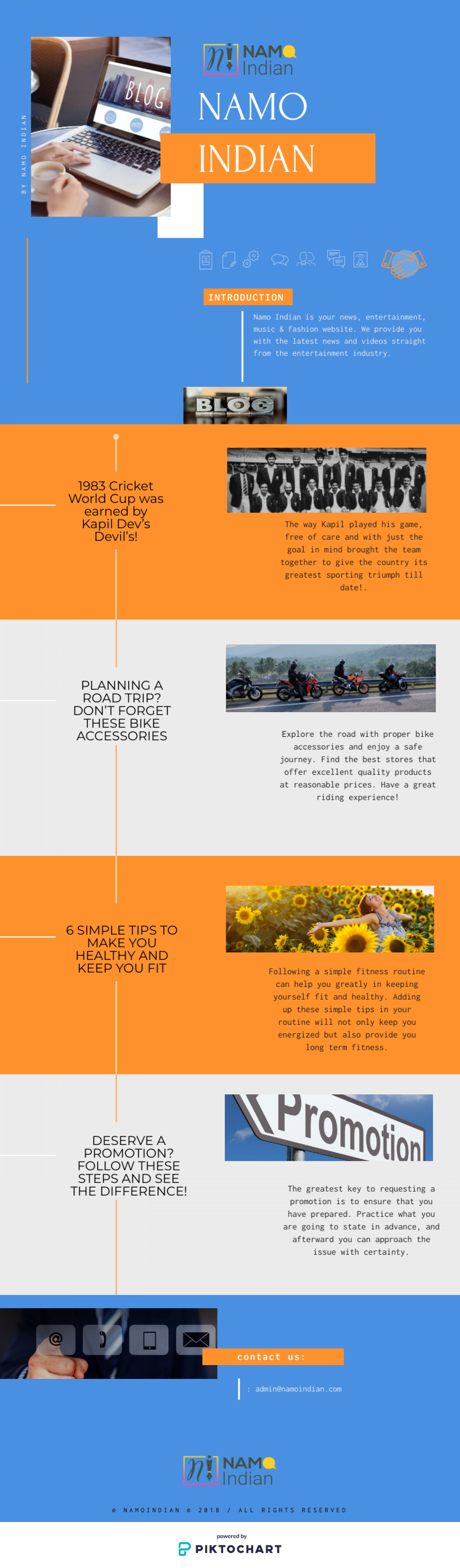 Blogs by Namo Indian Infographic