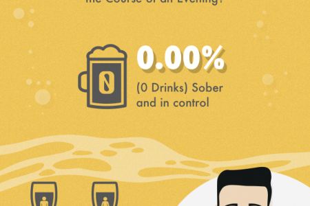 Blood Alcohol Content Explained Infographic