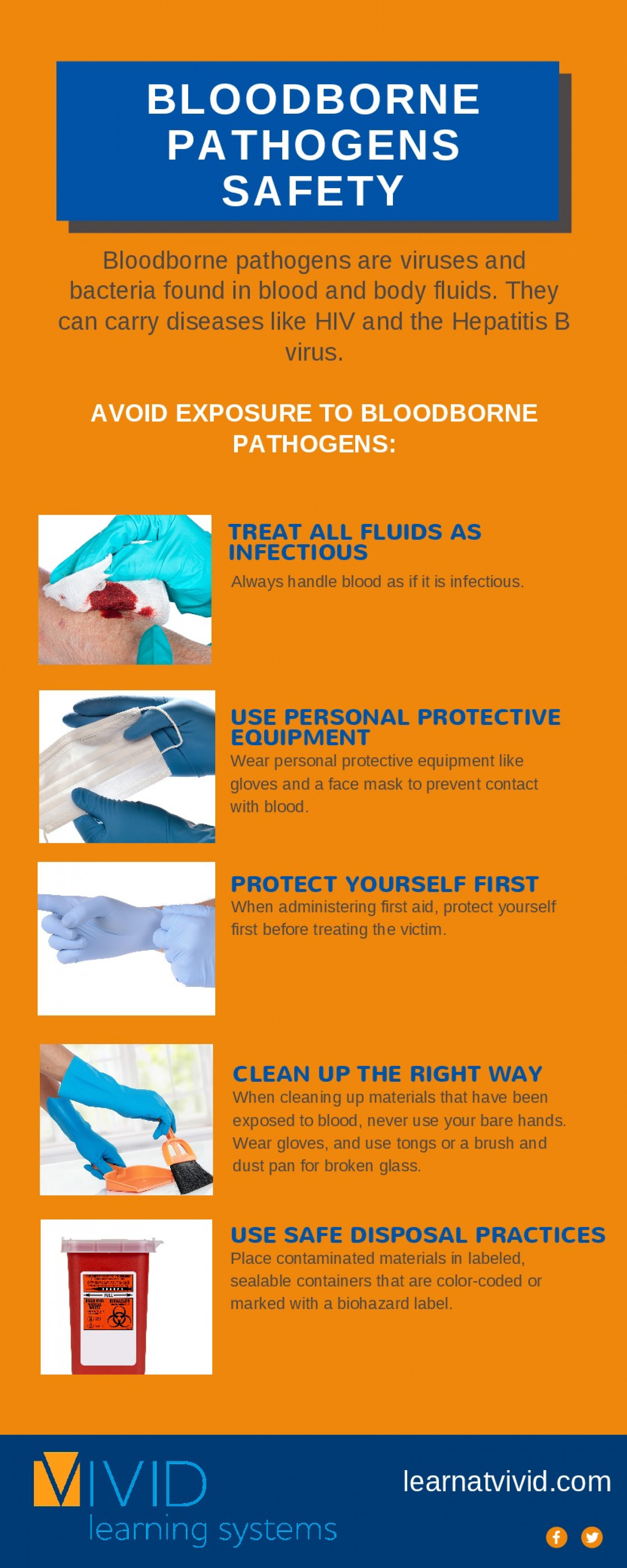 Bloodborne Pathogens Safety Infographic