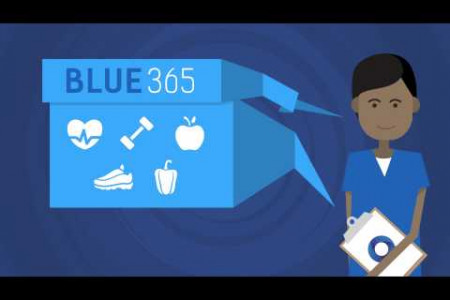 Blue Cross Blue Shield Louisiana Infographic
