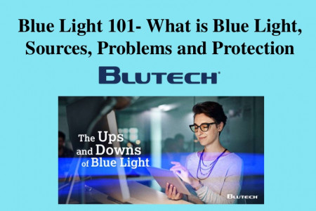 Blue Light 101- What is Blue Light, Sources, Problems and Protection by BluTech Infographic