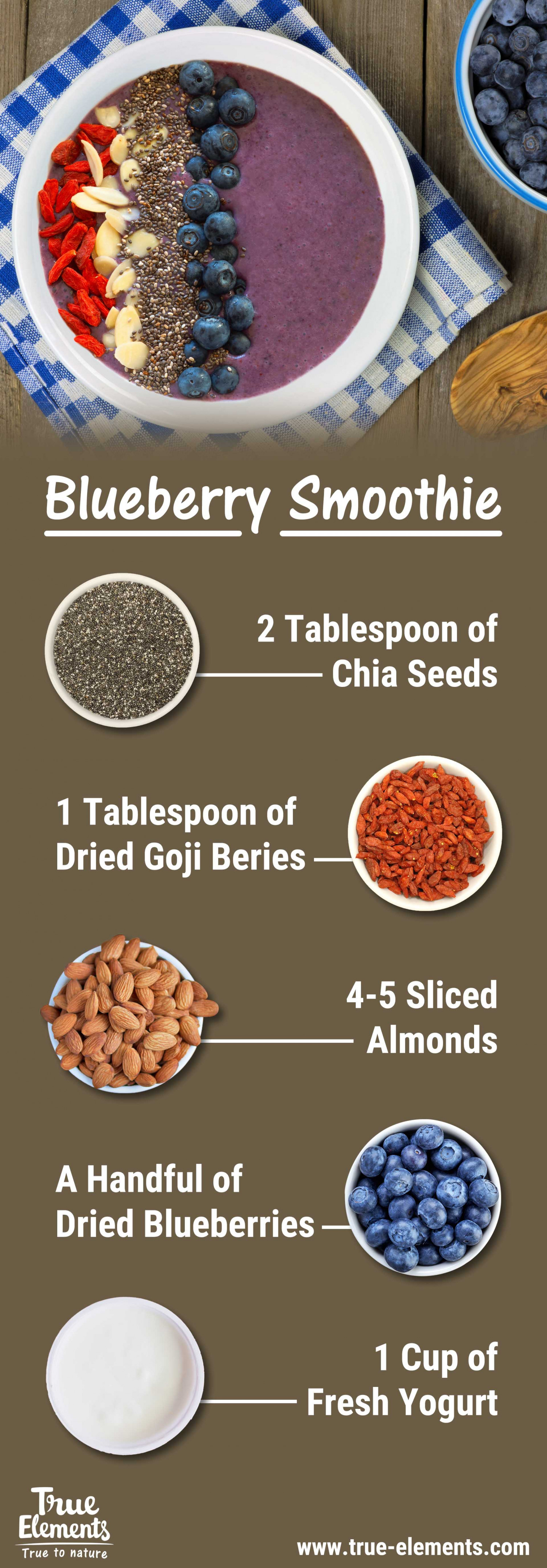 Blueberry Smoothie Infographic