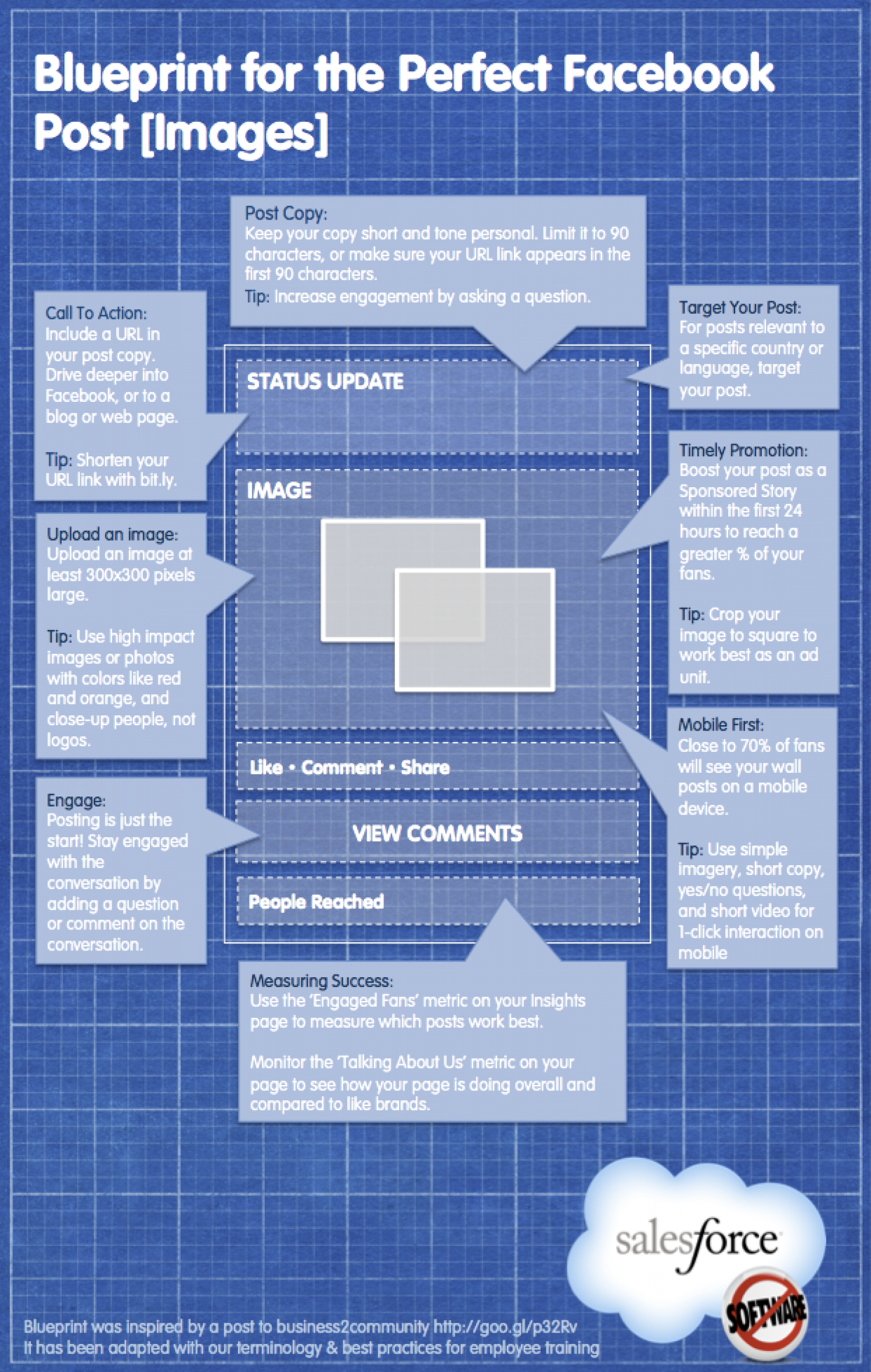 blueprint for the perfect facebook post visual ly blueprint for the perfect facebook post infographic