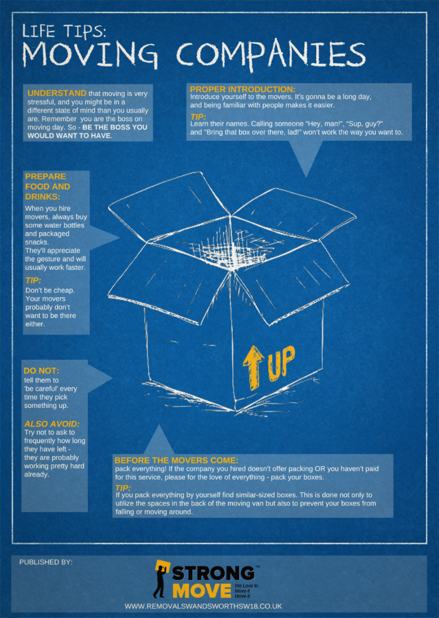 Blueprint how to handle moving day visual blueprint how to handle moving day infographic malvernweather Images