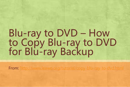 Blu-ray to DVD – How to Copy Blu-ray to DVD for Blu-ray Backup Infographic