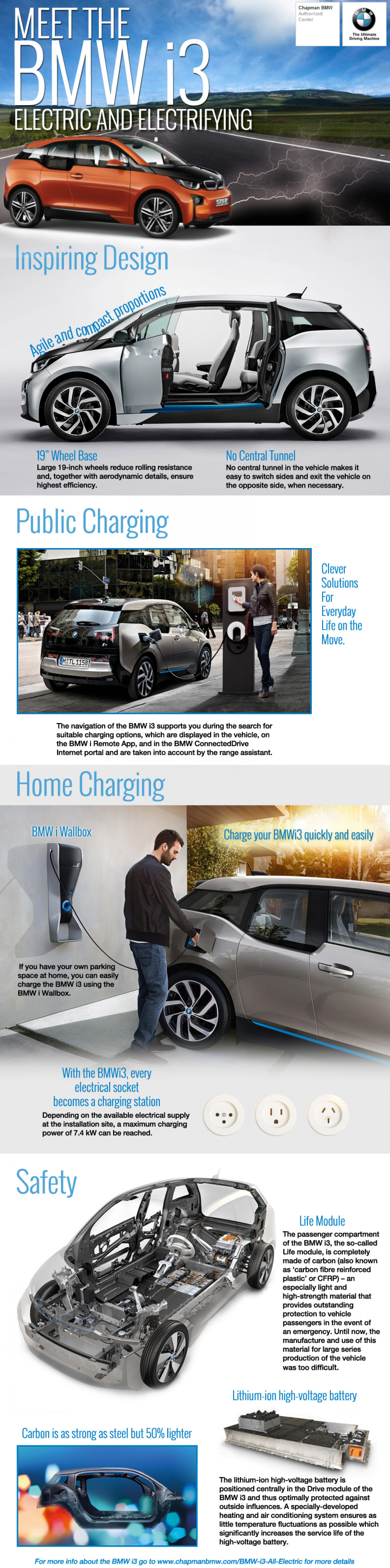BMW i3 Electric Vehicle Infographic