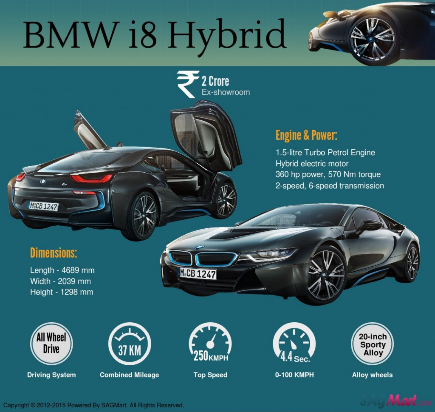 Bmw I8 Hybrid Car Features And Price Visual Ly