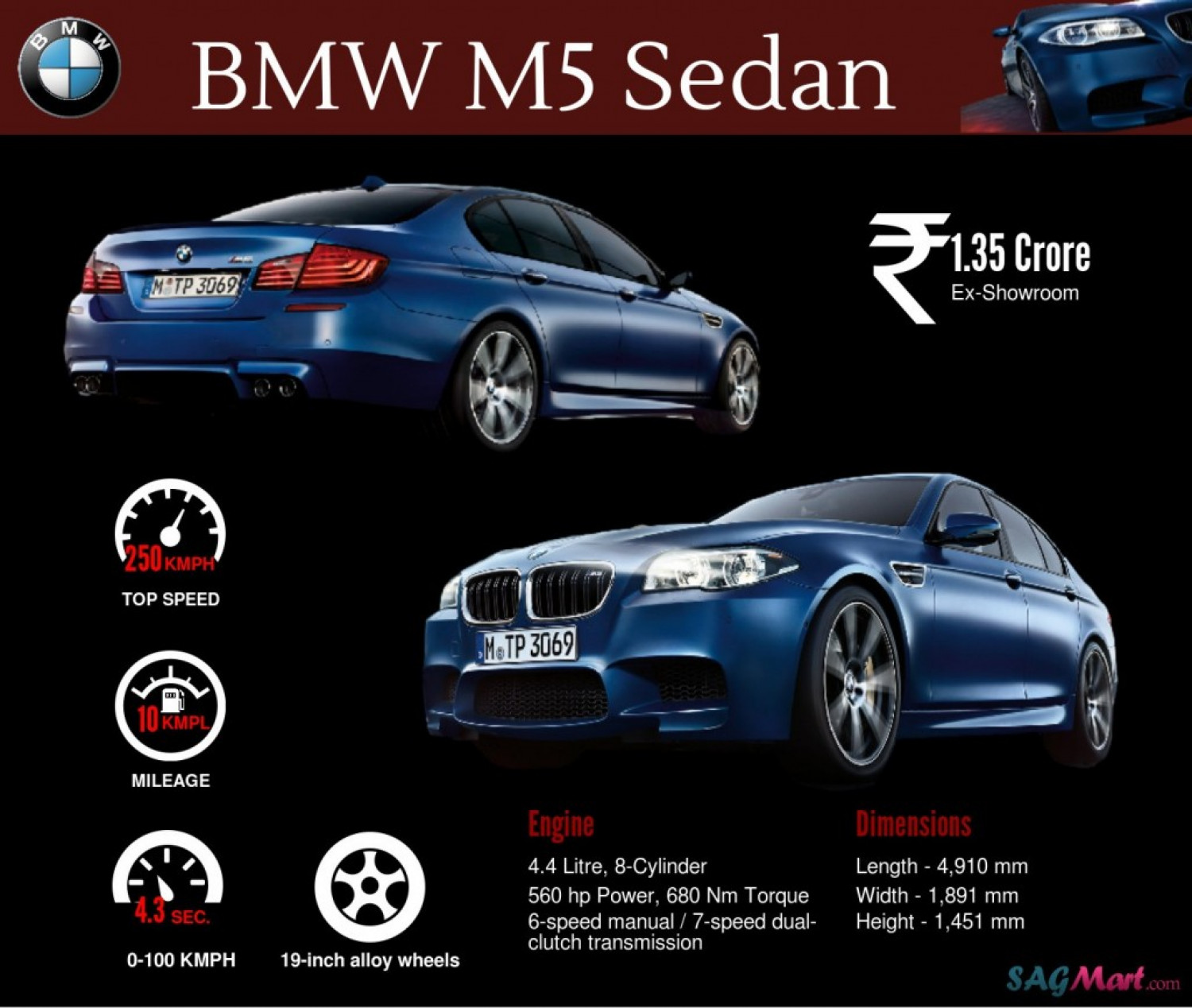 BMW M5 Sedan Specifications And Price Infographic