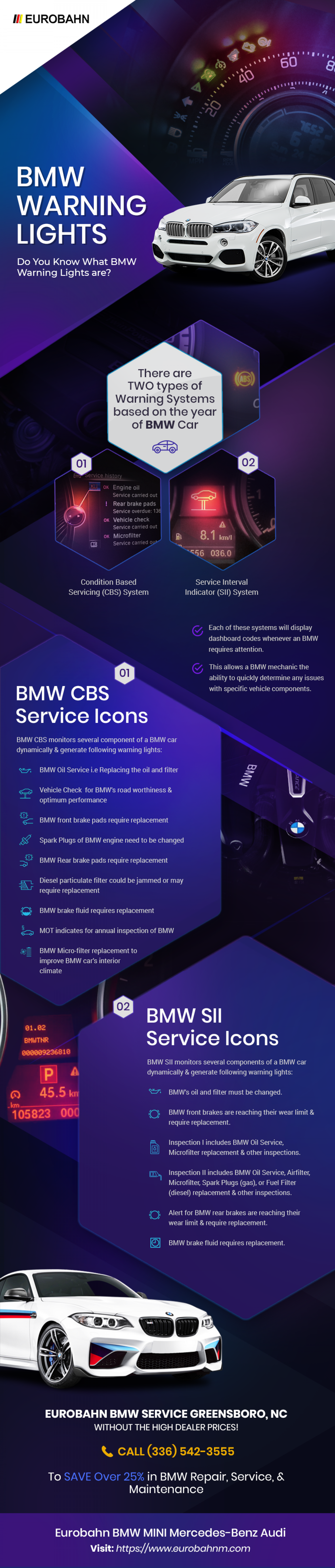 BMW Warning Lights to Understand the Requirement of BMW Service Infographic