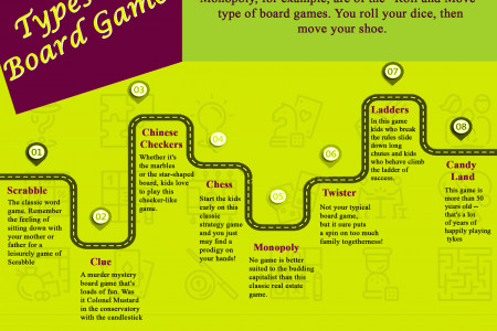 Board Games - Firstshop Infographic