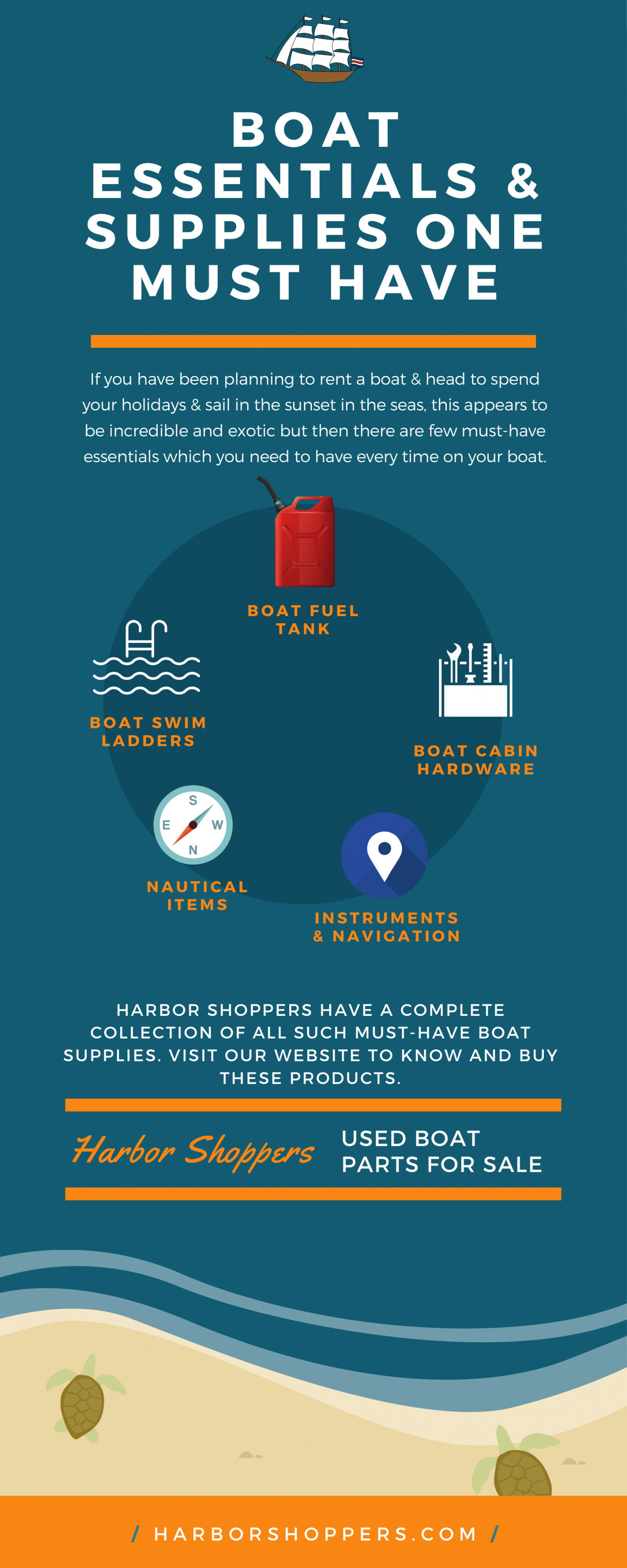 Boat Essentials & Supplies One Must Have - Harbor Shoppers Infographic