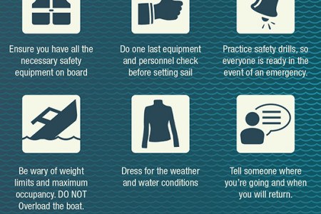 Boating Safety Tips Infographic