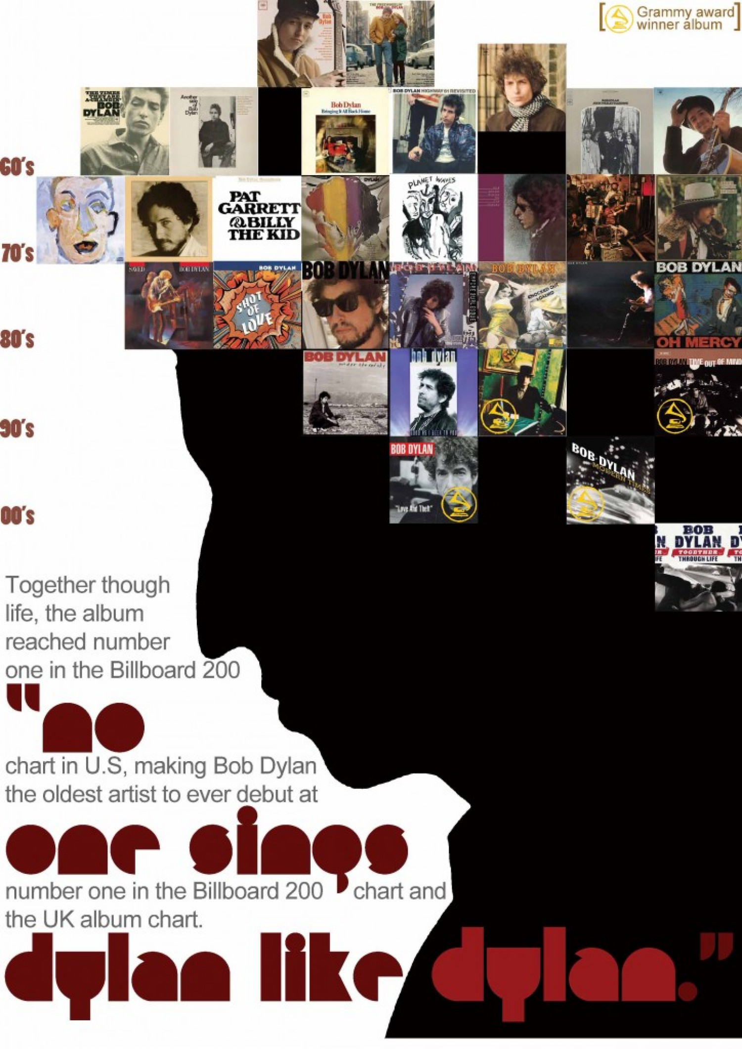 Bob Dylan album poster, done! Infographic