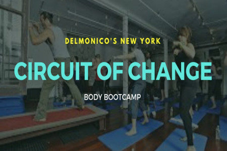 Body Bootcamp NYC – The Ultimate Mind & Body Movement System Infographic