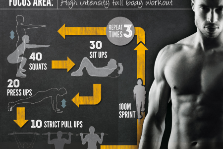 body weight beast Infographic