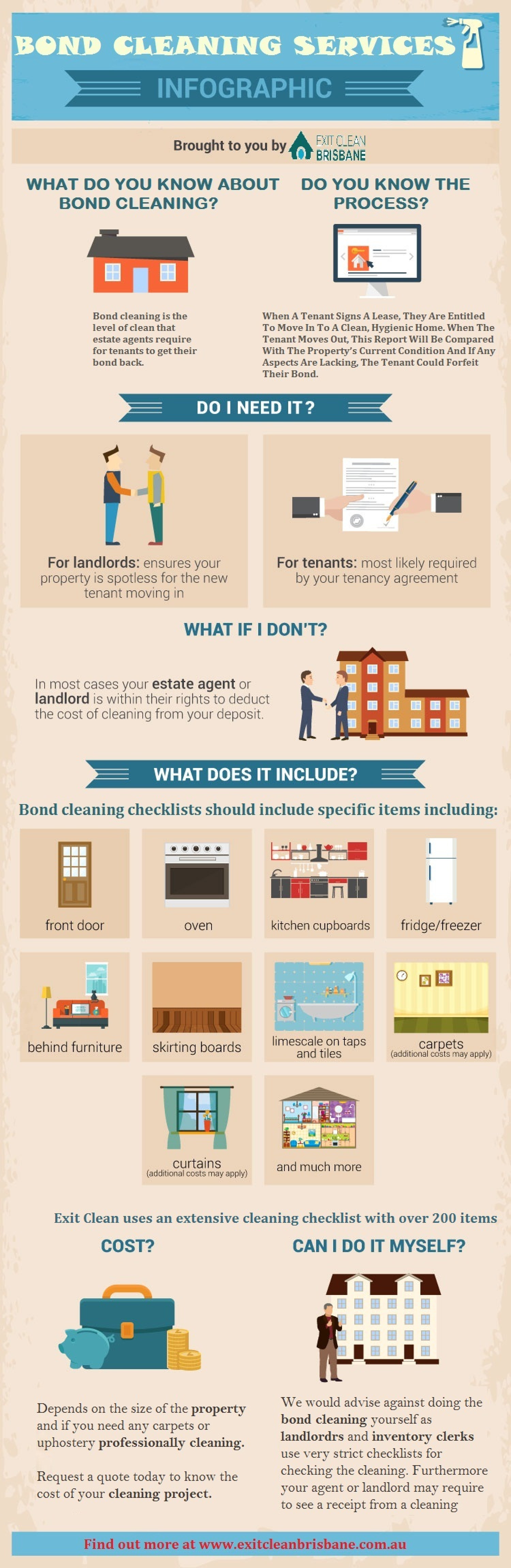 Bond Cleaning Services by Exit Clean Brisbane Infographic