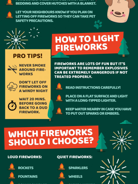 Bonfire Night Fireworks - A Guide to Safety Infographic