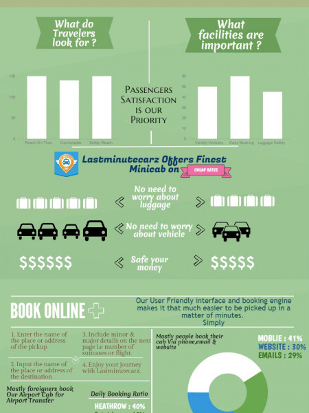Book A Minicab Infographic