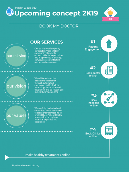 Book My Doctor: An Online Healthcare Service Provider, Kochi, Kerala Infographic