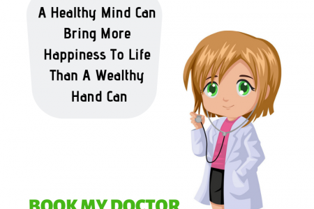 Book My Doctor: An online help for health care Infographic