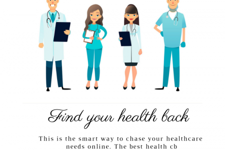 Book My Doctor: Leads You To The Right Care Infographic