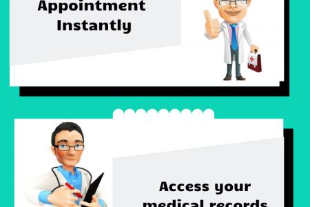 Book My Doctor: Online healthcare service Infographic